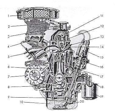 Presjek benzinskog motora